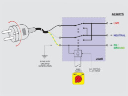 Automatic Mains Polarity Changeover and Main Power Switch LSWR1